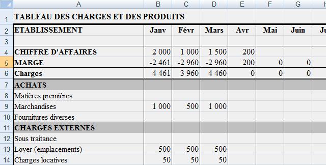 Extrem Budget prévisionnel avec excel UH44